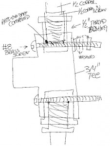 Diagram of the tee.